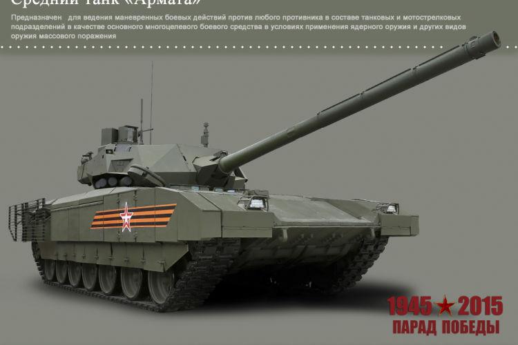 Средний танк Армата